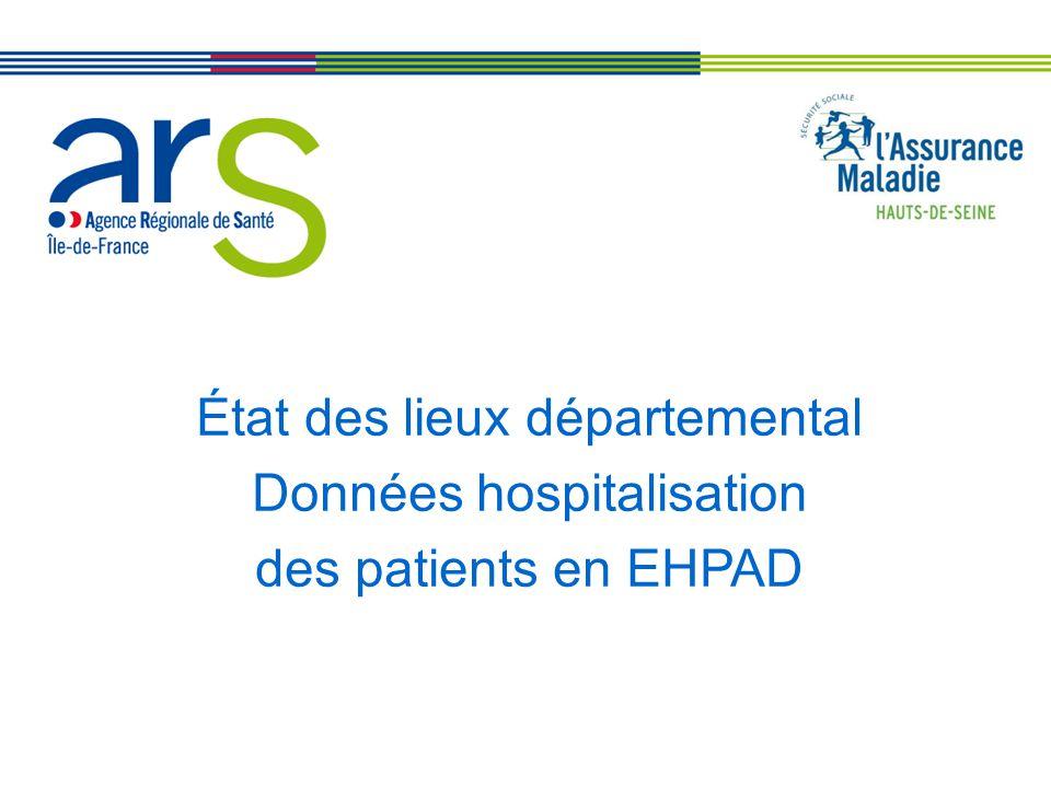 État des lieux départemental Données hospitalisation des patients en EHPAD