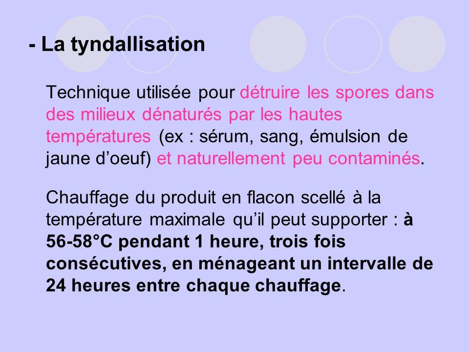 - La tyndallisation Technique utilisée pour détruire les spores dans des milieux dénaturés par les hautes températures (ex : sérum, sang, émulsion de