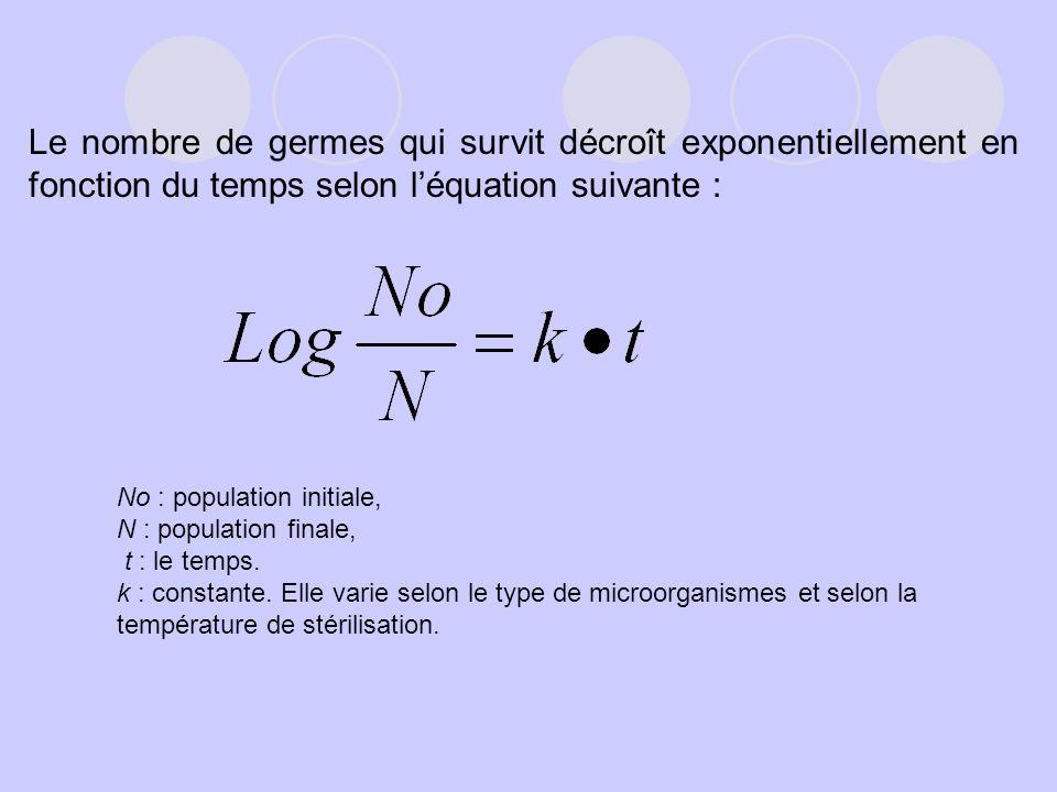 No : population initiale, N : population finale, t : le temps. k : constante. Elle varie selon le type de microorganismes et selon la température de s