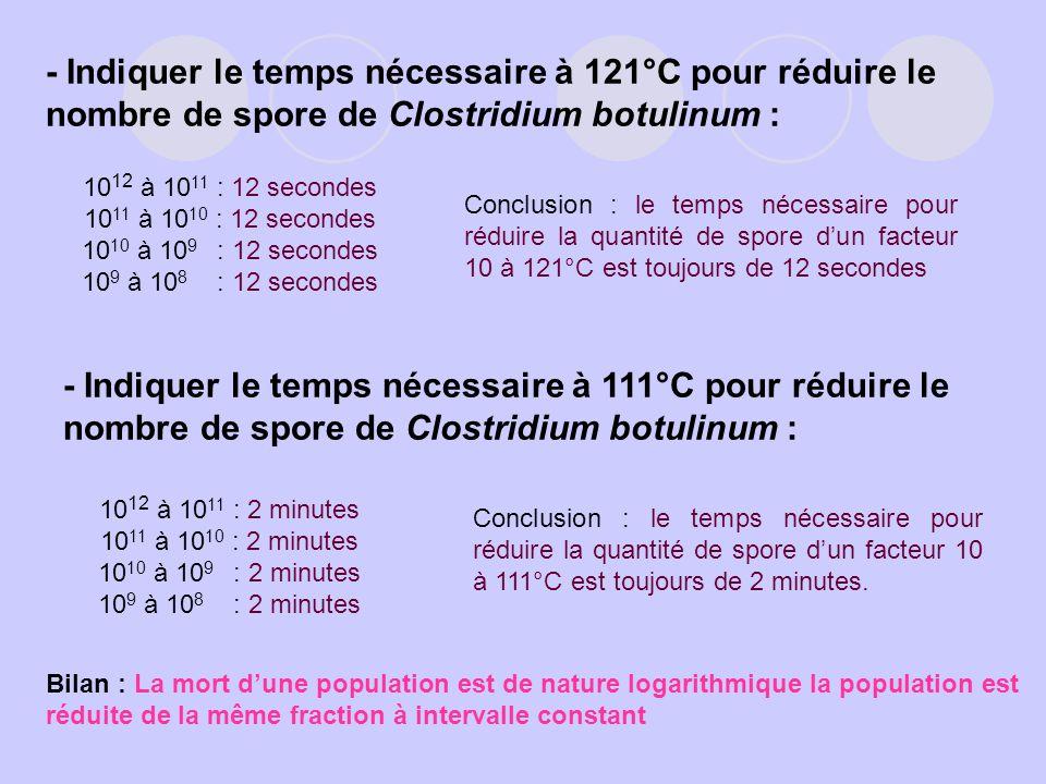- Indiquer le temps nécessaire à 121°C pour réduire le nombre de spore de Clostridium botulinum : 10 12 à 10 11 : 12 secondes 10 11 à 10 10 : 12 secon