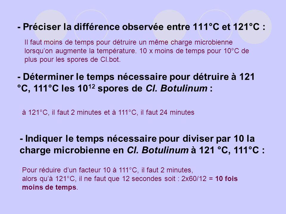 - Préciser la différence observée entre 111°C et 121°C : Il faut moins de temps pour détruire un même charge microbienne lorsquon augmente la températ