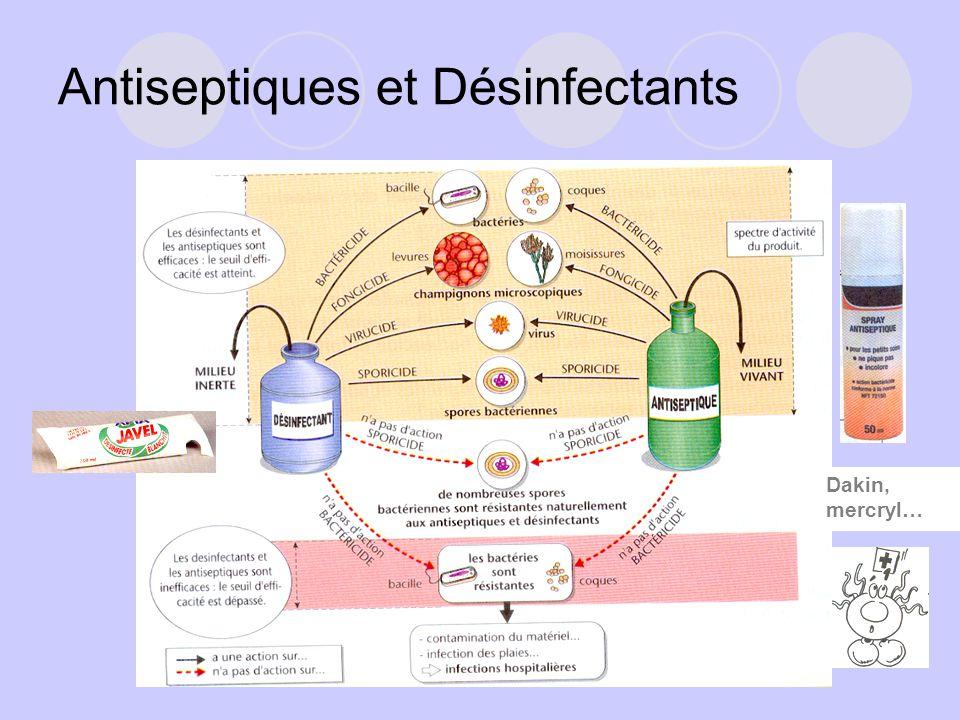 Antiseptiques et Désinfectants Dakin, mercryl…