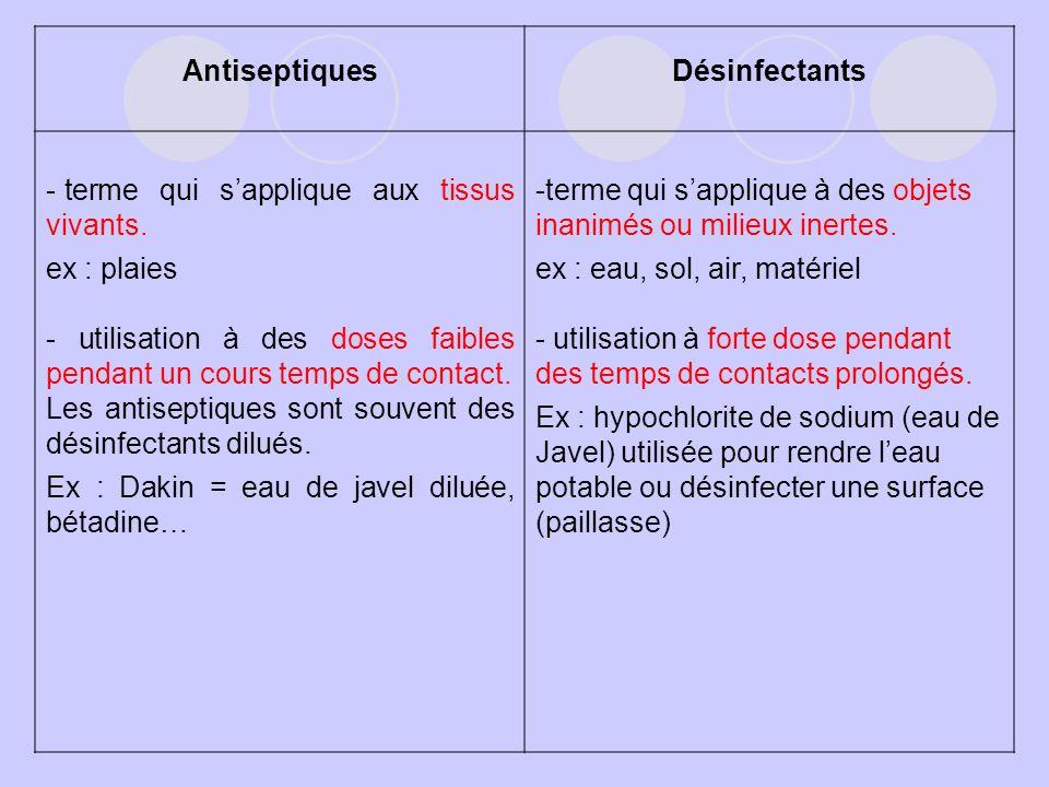 AntiseptiquesDésinfectants - terme qui sapplique aux tissus vivants. ex : plaies - utilisation à des doses faibles pendant un cours temps de contact.