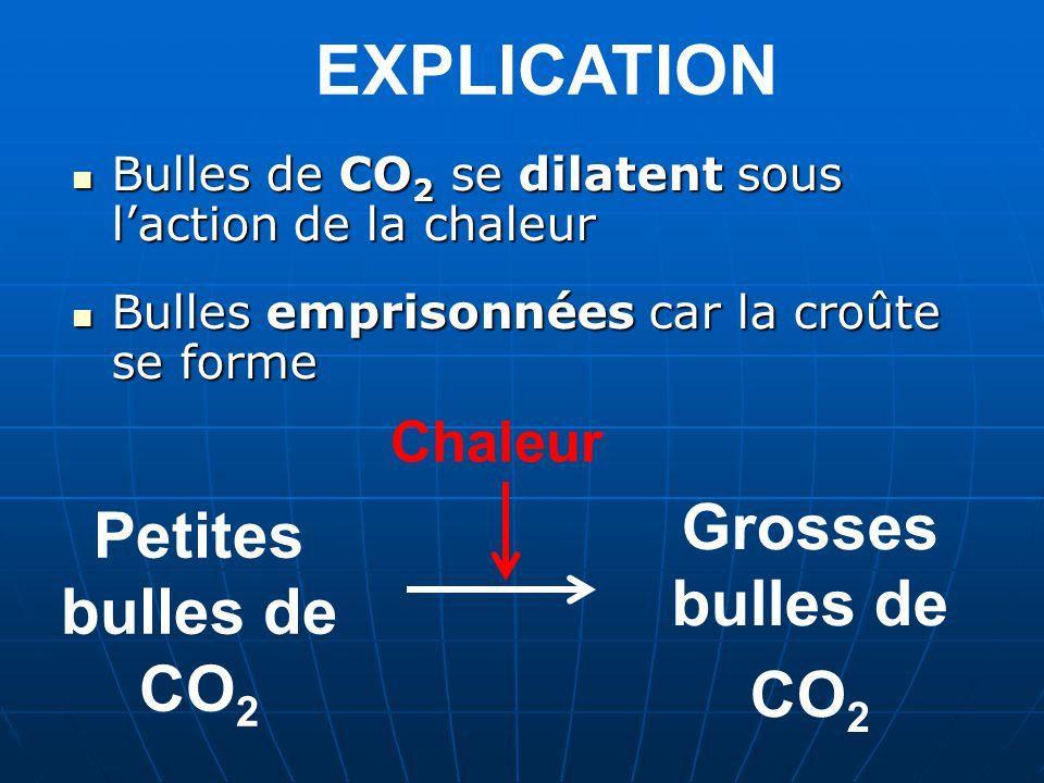 EXPLICATION Bulles de CO2 se dilatent sous laction de la chaleur Bulles emprisonnées car la croûte se forme Petites bulles de CO 2 Grosses bulles de C