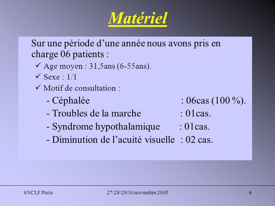 SNCLF Paris27/28/29/30 novembre 20057 Matériel Lexamen clinique : Une paralysie de la verticalité du regard : 03cas.