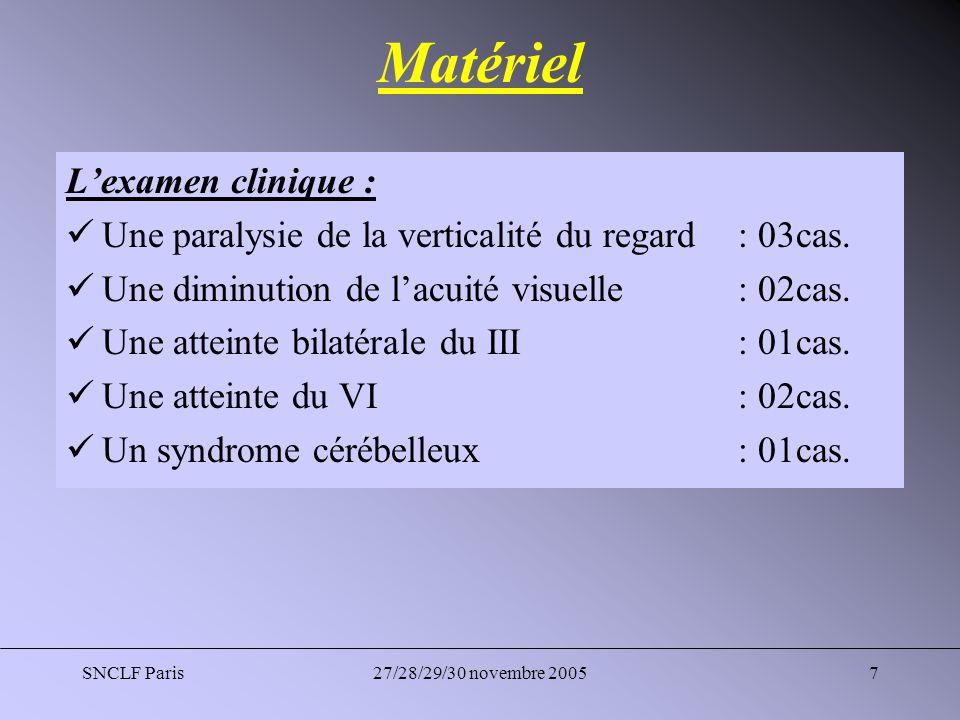 SNCLF Paris27/28/29/30 novembre 20058 Imagerie Lexamen IRM nous permet : De définir la lésion, son origine et ses extensions.