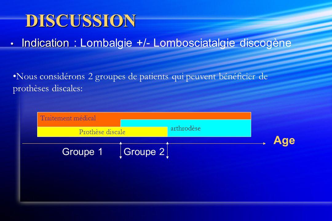 Traitement médical DISCUSSION Indication Indication : Lombalgie +/- Lombosciatalgie discogène Nous considérons 2 groupes de patients qui peuvent bénéf