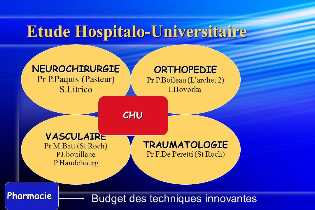 Etude Hospitalo-Universitaire ORTHOPEDIE Pr P.Boileau (Larchet 2) I.HovorkaNEUROCHIRURGIE Pr P.Paquis (Pasteur) S.Litrico VASCULAIRE Pr M.Batt (St Roc
