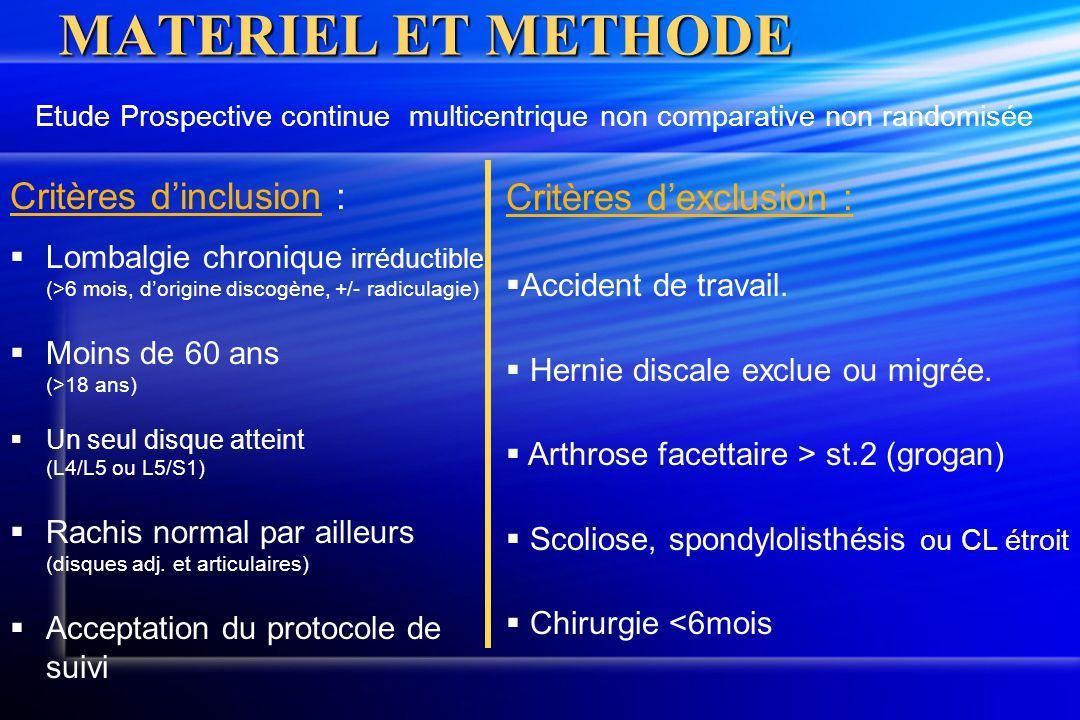 MATERIEL ET METHODE Critères dinclusion : Lombalgie chronique irréductible (>6 mois, dorigine discogène, +/- radiculagie) Moins de 60 ans (>18 ans) Un