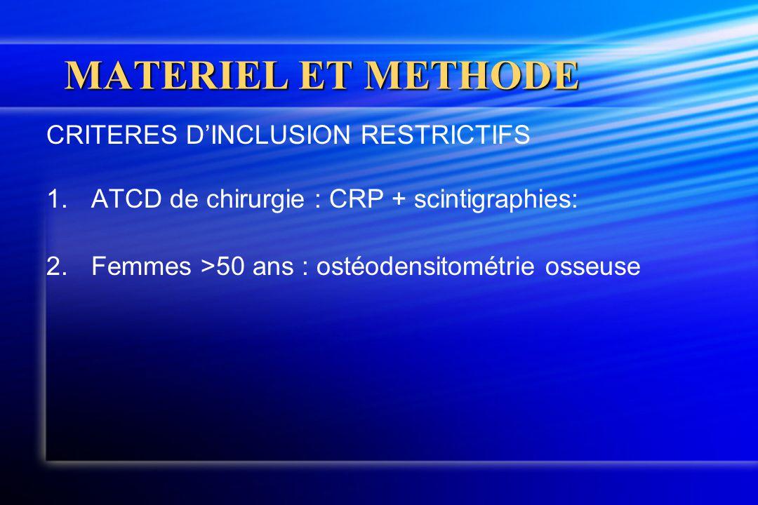 MATERIEL ET METHODE CRITERES DINCLUSION RESTRICTIFS 1. 1.ATCD de chirurgie : CRP + scintigraphies: 2. 2.Femmes >50 ans : ostéodensitométrie osseuse