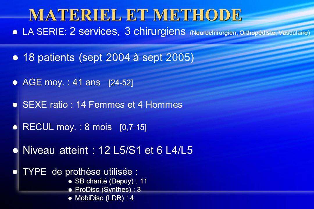 MATERIEL ET METHODE LA SERIE: 2 services, 3 chirurgiens (Neurochirurgien, Orthopédiste, Vasculaire) 18 patients (sept 2004 à sept 2005) AGE moy. : 41