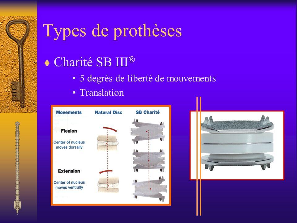 Types de prothèses Charité SB III ® 5 degrés de liberté de mouvements Translation