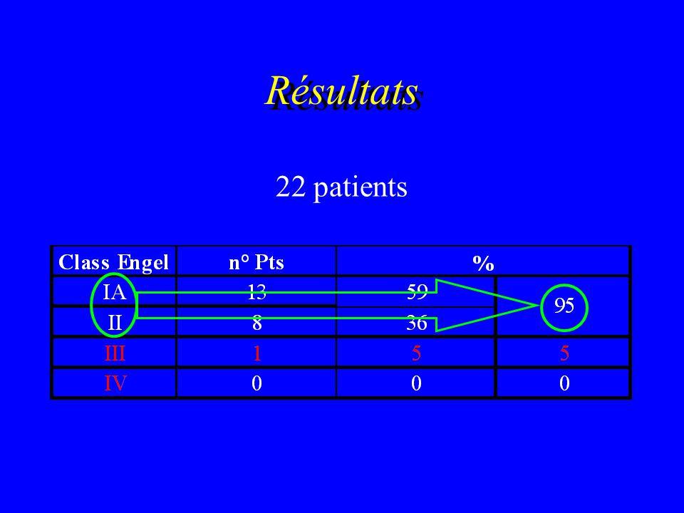 Résultats 22 patients