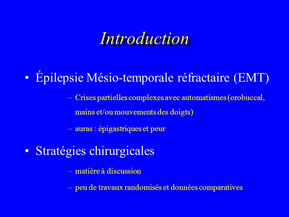 Épilepsie Mésio-temporale réfractaire (EMT) –Crises partielles complexes avec automatismes (orobuccal, mains et/ou mouvements des doigts) –auras : épi