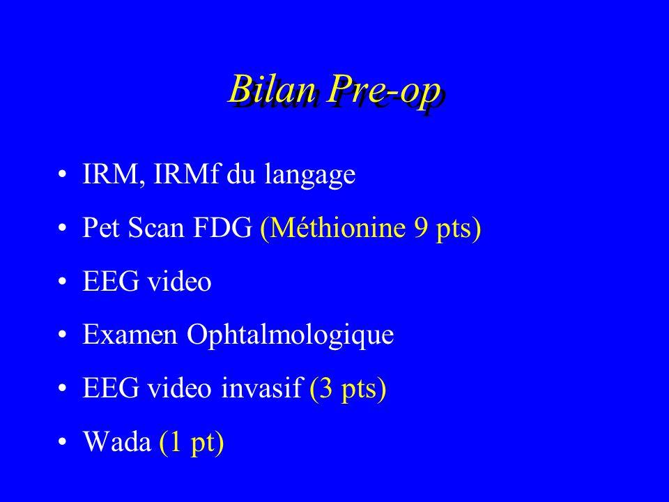 Bilan Pre-op IRM, IRMf du langage Pet Scan FDG (Méthionine 9 pts) EEG video Examen Ophtalmologique EEG video invasif (3 pts) Wada (1 pt)