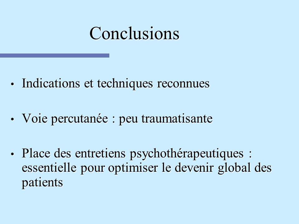 Conclusions Indications et techniques reconnues Indications et techniques reconnues Voie percutanée : peu traumatisante Voie percutanée : peu traumati
