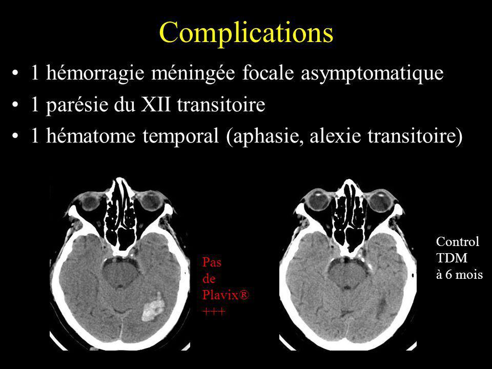 Complications 1 hémorragie méningée focale asymptomatique 1 parésie du XII transitoire 1 hématome temporal (aphasie, alexie transitoire) Control TDM à