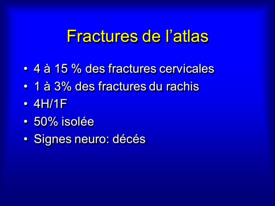 Fractures de latlas 4 à 15 % des fractures cervicales 1 à 3% des fractures du rachis 4H/1F 50% isolée Signes neuro: décés 4 à 15 % des fractures cervi