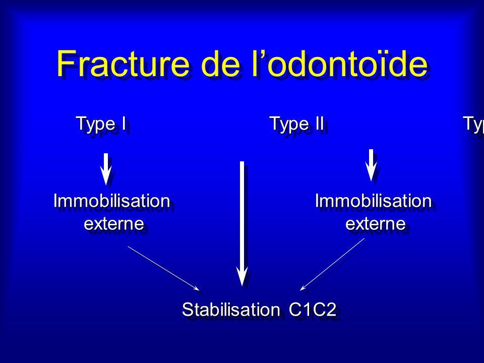 Fracture de lodontoïde Type IType IIType III Immobilisation externe externeImmobilisation Immobilisation Immobilisation Stabilisation C1C2