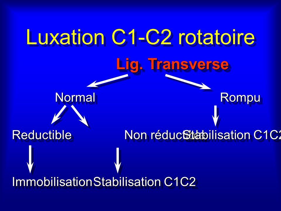 Luxation C1-C2 rotatoire NormalRompu NormalRompu Lig. Transverse ReductibleNon réductible Stabilisation C1C2 ImmobilisationImmobilisation