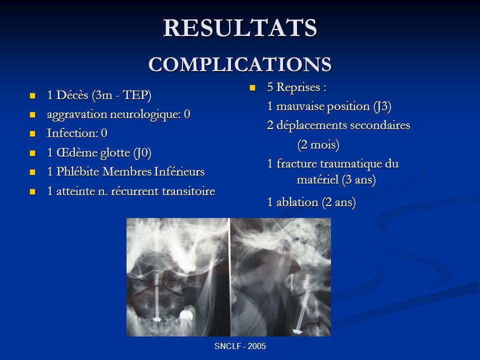 SNCLF - 2005 Faculté de Médecine de Montpellier Service de Neurochirurgie A