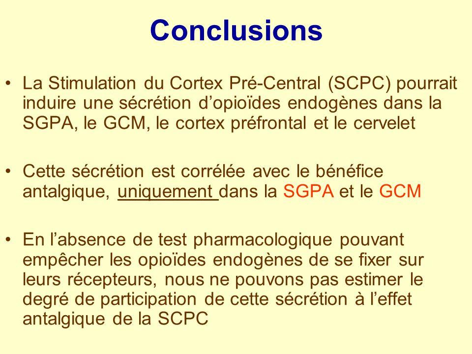Conclusions La Stimulation du Cortex Pré-Central (SCPC) pourrait induire une sécrétion dopioïdes endogènes dans la SGPA, le GCM, le cortex préfrontal et le cervelet Cette sécrétion est corrélée avec le bénéfice antalgique, uniquement dans la SGPA et le GCM En labsence de test pharmacologique pouvant empêcher les opioïdes endogènes de se fixer sur leurs récepteurs, nous ne pouvons pas estimer le degré de participation de cette sécrétion à leffet antalgique de la SCPC