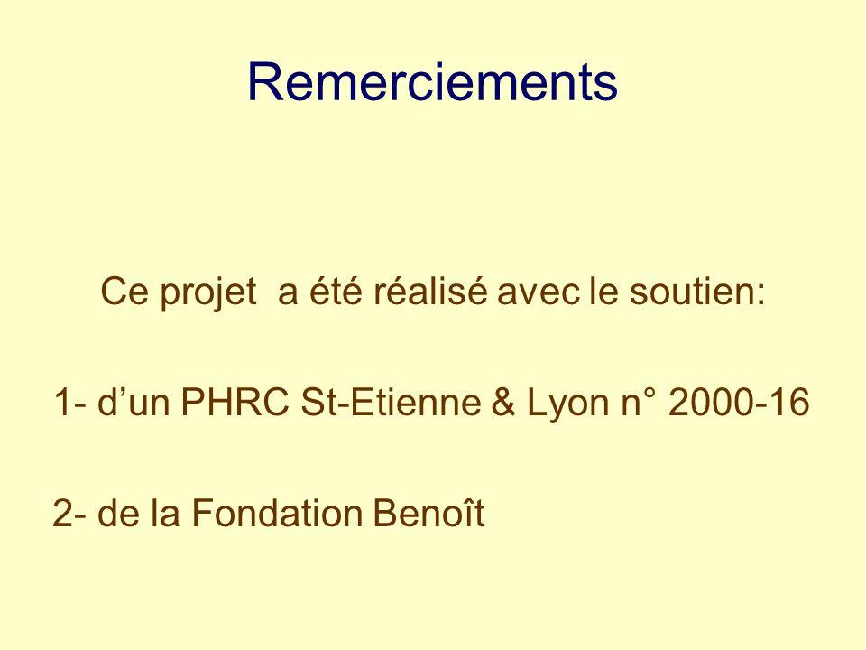 Remerciements Ce projet a été réalisé avec le soutien: 1- dun PHRC St-Etienne & Lyon n° 2000-16 2- de la Fondation Benoît