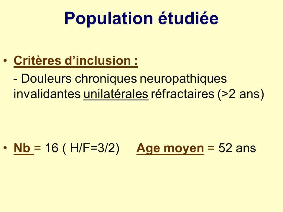 Population étudiée Critères dinclusion : - Douleurs chroniques neuropathiques invalidantes unilatérales réfractaires (>2 ans) Nb = 16 ( H/F=3/2) Age moyen = 52 ans