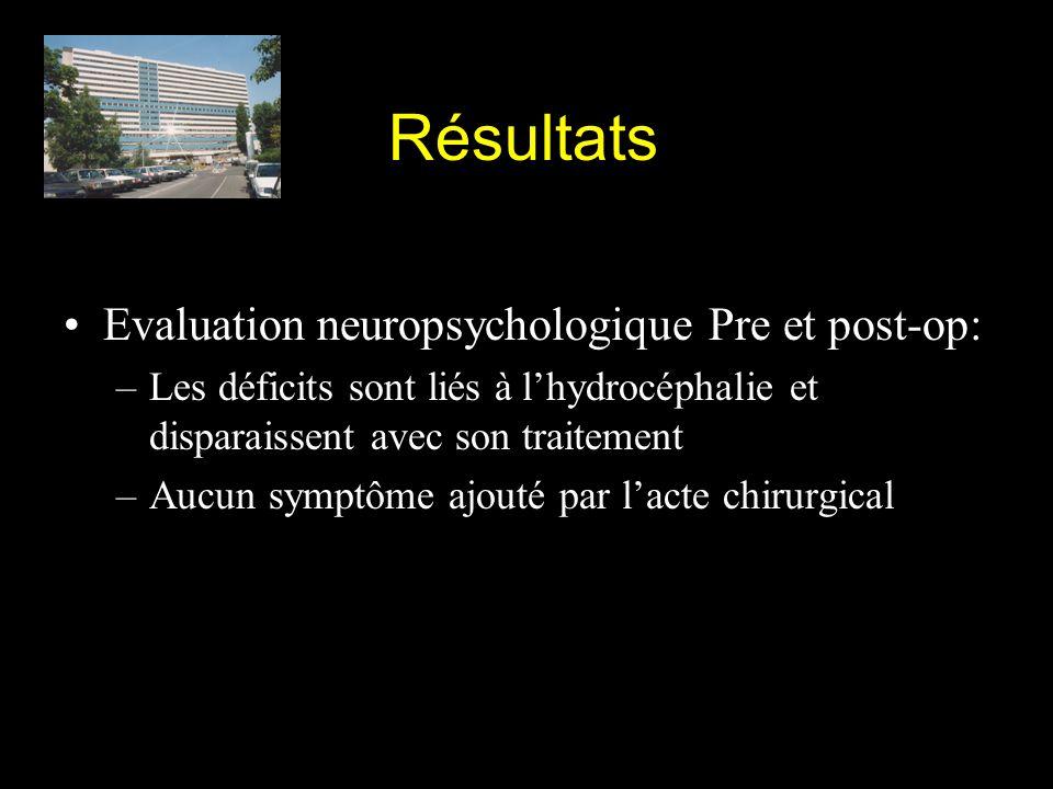 Résultats Evaluation neuropsychologique Pre et post-op: –Les déficits sont liés à lhydrocéphalie et disparaissent avec son traitement –Aucun symptôme