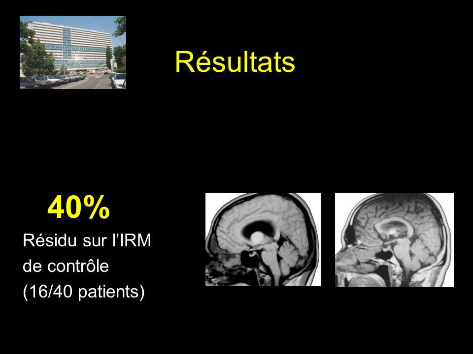 Résultats 40% Résidu sur lIRM de contrôle (16/40 patients)