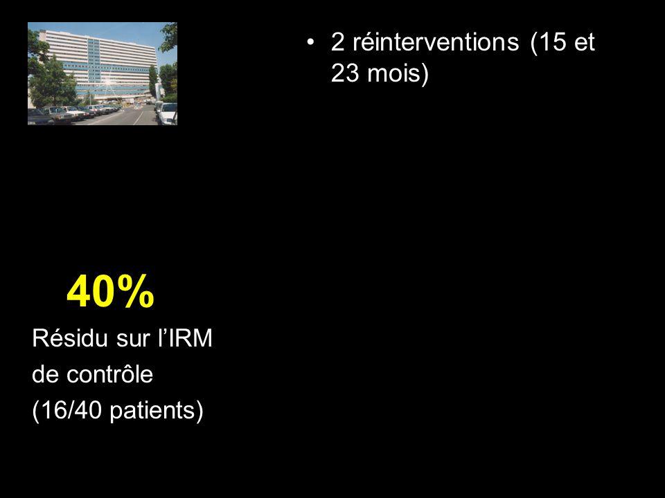 2 réinterventions (15 et 23 mois) 40% Résidu sur lIRM de contrôle (16/40 patients)