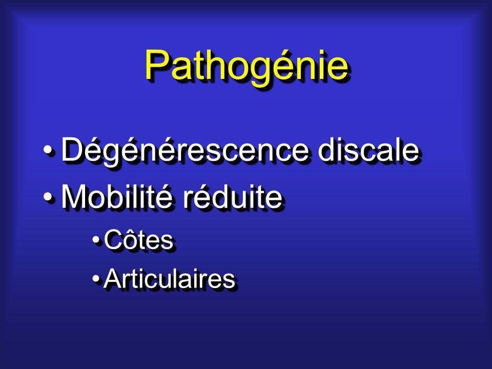 PathogéniePathogénie Dégénérescence discaleDégénérescence discale Mobilité réduiteMobilité réduite CôtesCôtes ArticulairesArticulaires Dégénérescence discaleDégénérescence discale Mobilité réduiteMobilité réduite CôtesCôtes ArticulairesArticulaires