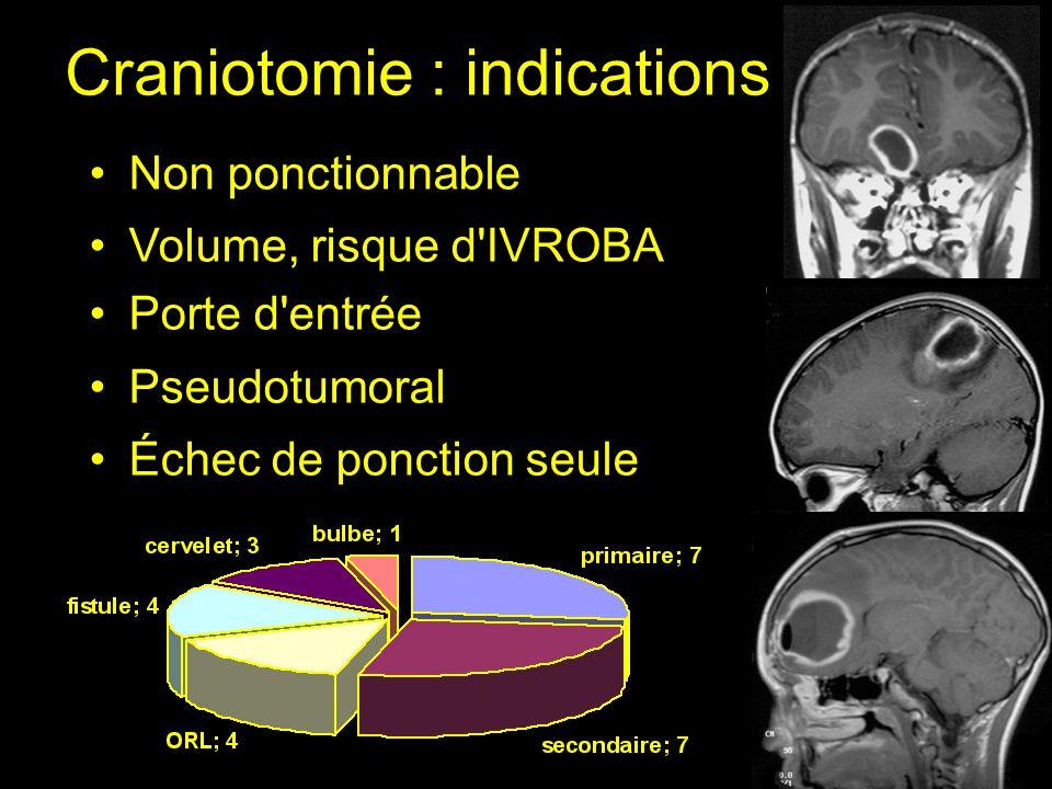 Craniotomie : indications Non ponctionnable Volume, risque d'IVROBA Porte d'entrée Pseudotumoral Échec de ponction seule