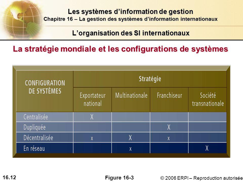 16.12 Les systèmes dinformation de gestion Chapitre 16 – La gestion des systèmes dinformation internationaux © 2006 ERPI – Reproduction autorisée Lorganisation des SI internationaux La stratégie mondiale et les configurations de systèmes Figure 16-3