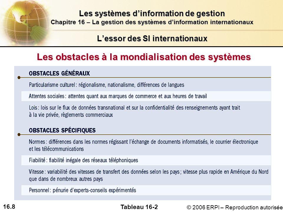 16.8 Les systèmes dinformation de gestion Chapitre 16 – La gestion des systèmes dinformation internationaux © 2006 ERPI – Reproduction autorisée Lessor des SI internationaux Les obstacles à la mondialisation des systèmes Tableau 16-2