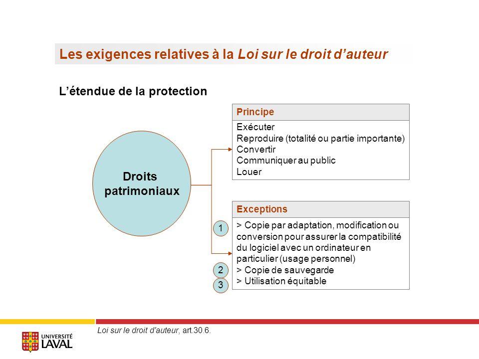Létendue de la protection CESSION CONCESSION RENONCIATION Droits patrimoniaux Droits moraux Inaliénables CESSION CONCESSION Les exigences relatives à la Loi sur le droit dauteur