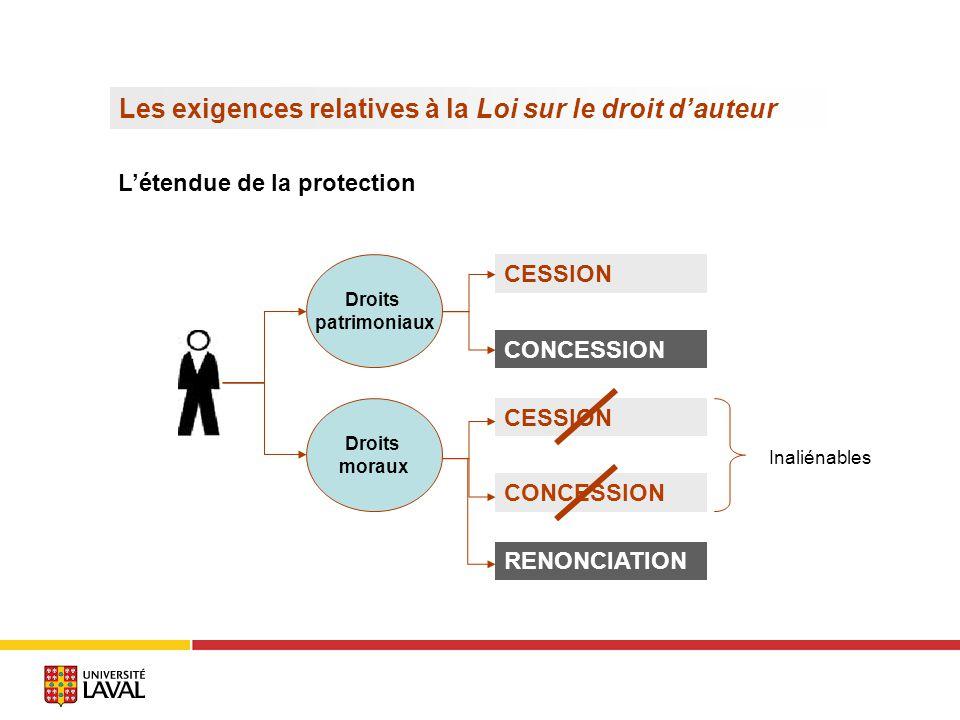 Les exigences relatives au droit commun des contrats La formation du contrat de licence : les conditions de fond LicenciéDonneur de licence Échance de consentement Cause Objet C.c.Q.