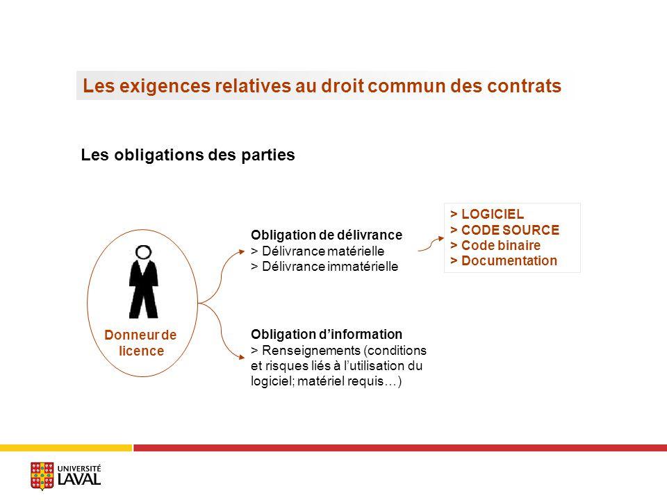 Les exigences relatives au droit commun des contrats Licencié Les obligations des parties Lexécution du contrat de licence : lexemple de la GPL Respect du droit moral de lauteur PGP (Pretty Good Privacy) vs.