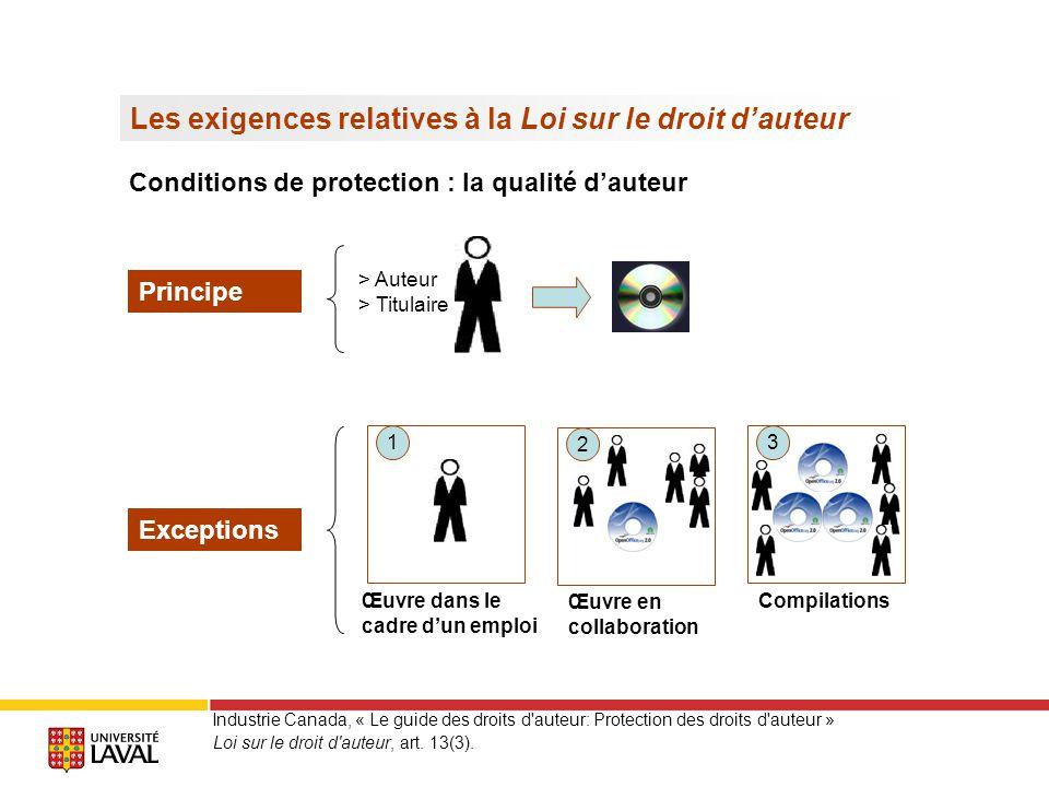 Conditions de protection : la qualité dauteur Industrie Canada, « Le guide des droits d auteur: Protection des droits d auteur » Principe Exceptions > Auteur > Titulaire Loi sur le droit d auteur, art.