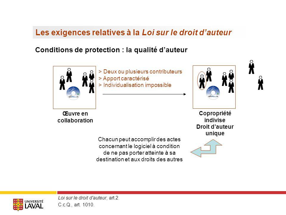 Conditions de protection : la qualité dauteur Loi sur le droit d auteur, art.2 et 14(2).