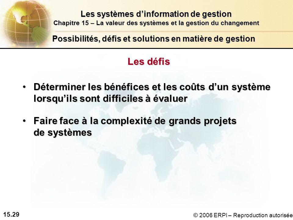 15.29 Les systèmes dinformation de gestion Chapitre 15 – La valeur des systèmes et la gestion du changement © 2006 ERPI – Reproduction autorisée Possibilités, défis et solutions en matière de gestion Les défis Déterminer les bénéfices et les coûts dun système lorsquils sont difficiles à évaluerDéterminer les bénéfices et les coûts dun système lorsquils sont difficiles à évaluer Faire face à la complexité de grands projets de systèmesFaire face à la complexité de grands projets de systèmes