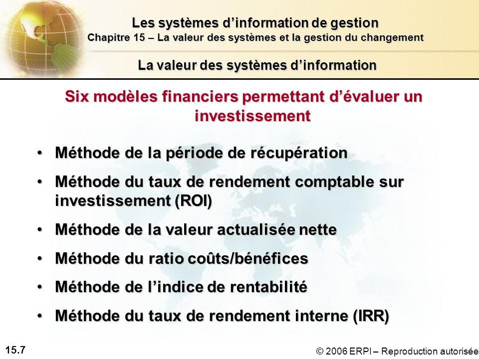 15.7 Les systèmes dinformation de gestion Chapitre 15 – La valeur des systèmes et la gestion du changement © 2006 ERPI – Reproduction autorisée La valeur des systèmes dinformation Six modèles financiers permettant dévaluer un investissement Méthode de la période de récupérationMéthode de la période de récupération Méthode du taux de rendement comptable sur investissement (ROI)Méthode du taux de rendement comptable sur investissement (ROI) Méthode de la valeur actualisée netteMéthode de la valeur actualisée nette Méthode du ratio coûts/bénéficesMéthode du ratio coûts/bénéfices Méthode de lindice de rentabilitéMéthode de lindice de rentabilité Méthode du taux de rendement interne (IRR)Méthode du taux de rendement interne (IRR)