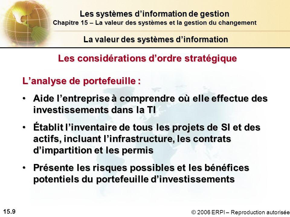 15.10 Les systèmes dinformation de gestion Chapitre 15 – La valeur des systèmes et la gestion du changement © 2006 ERPI – Reproduction autorisée La valeur des systèmes dinformation Un portefeuille de systèmes Figure 15-3