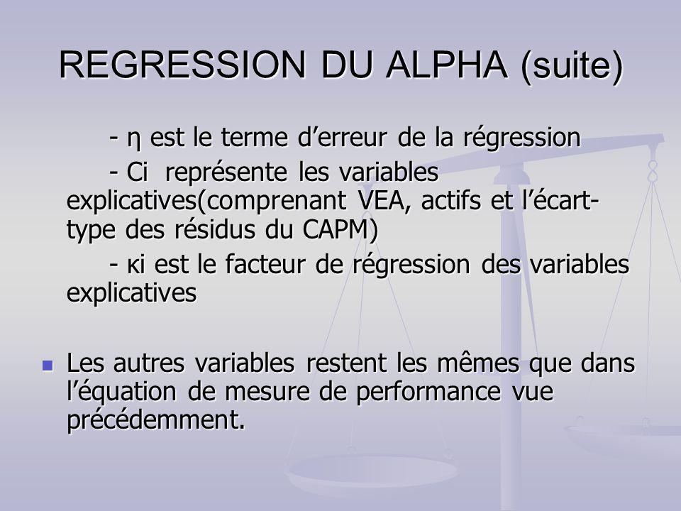 REGRESSION DU ALPHA (suite) - η est le terme derreur de la régression - Ci représente les variables explicatives(comprenant VEA, actifs et lécart- type des résidus du CAPM) - κi est le facteur de régression des variables explicatives Les autres variables restent les mêmes que dans léquation de mesure de performance vue précédemment.