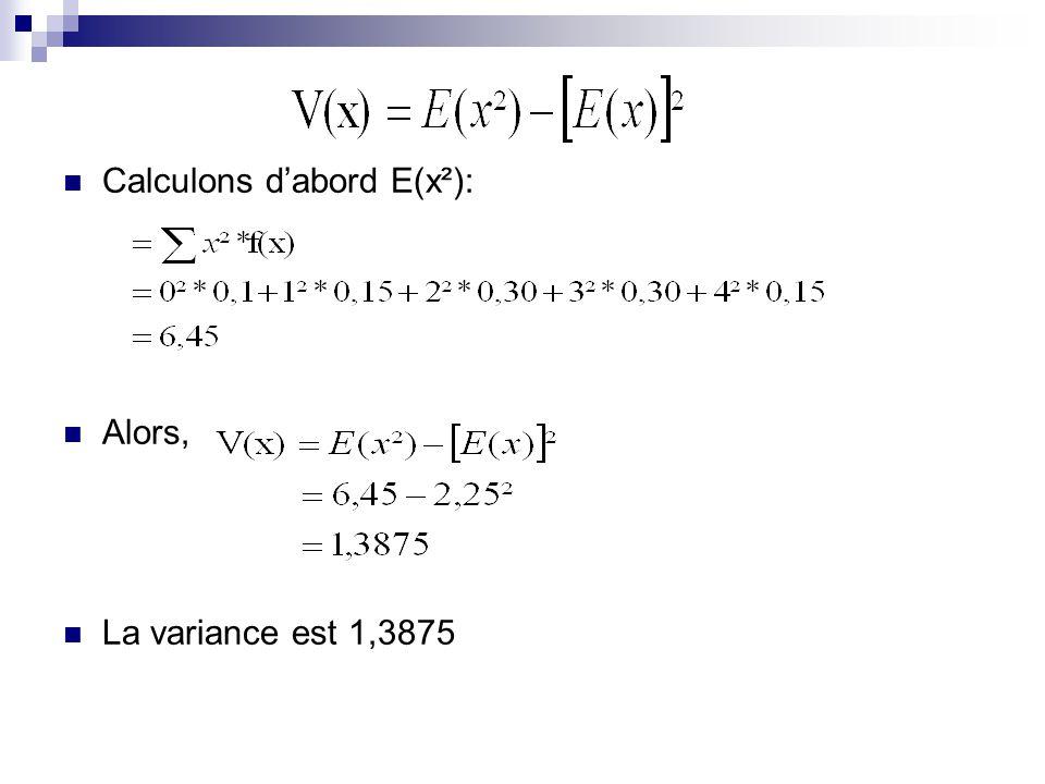 Calculons dabord E(x²): Alors, La variance est 1,3875