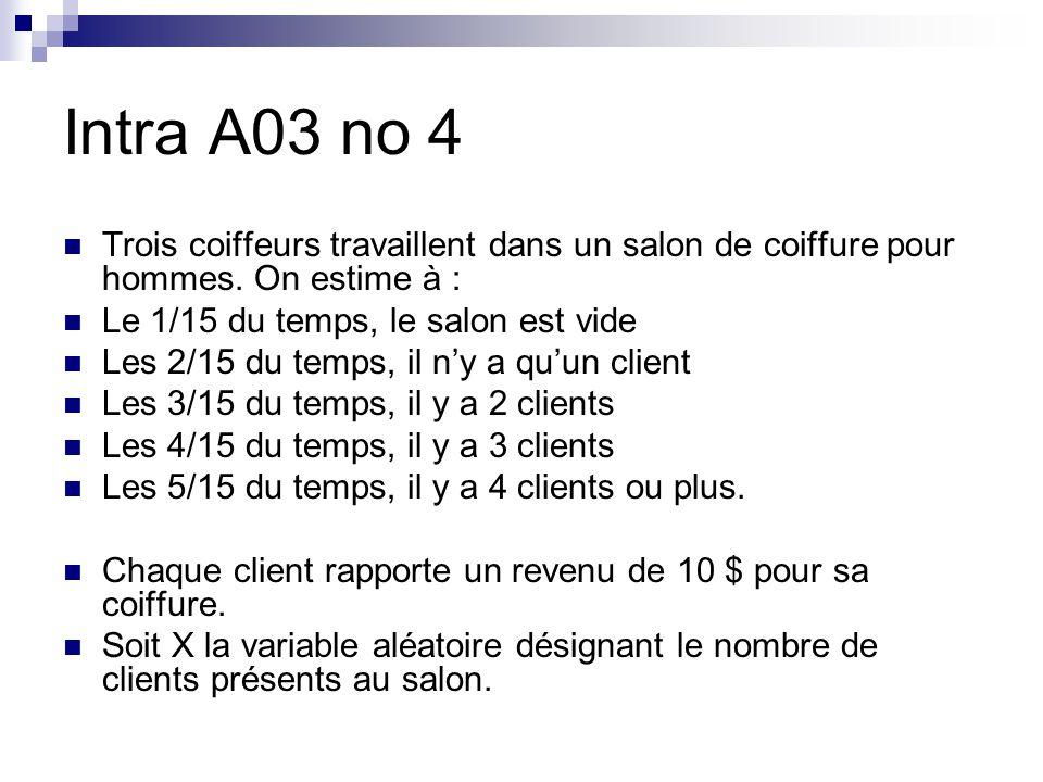 Intra A03 no 4 Trois coiffeurs travaillent dans un salon de coiffure pour hommes.