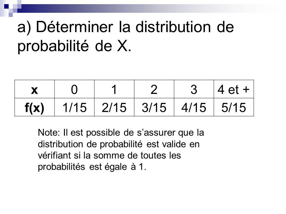 a) Déterminer la distribution de probabilité de X. x01234 et + f(x)1/152/153/154/155/15 Note: Il est possible de sassurer que la distribution de proba
