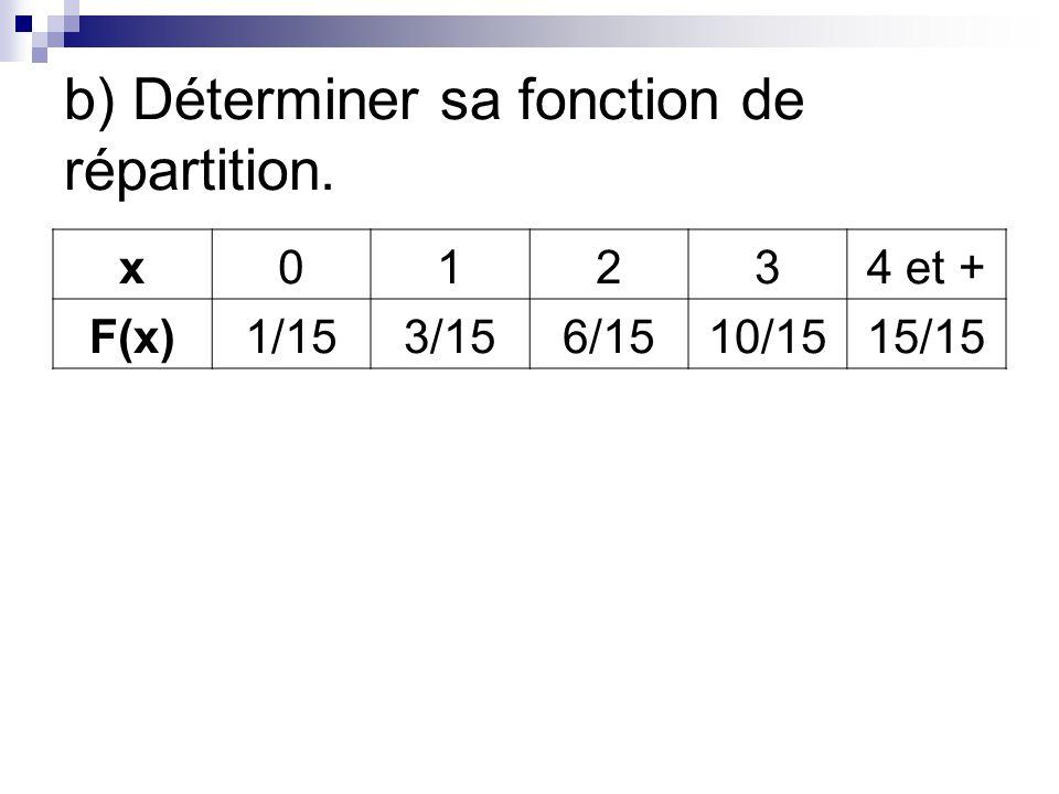 b) Déterminer sa fonction de répartition. x01234 et + F(x)1/153/156/1510/1515/15