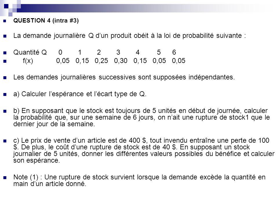 QUESTION 4 (intra #3) La demande journalière Q dun produit obéit à la loi de probabilité suivante : Quantité Q 0 1 2 3 4 5 6 f(x) 0,05 0,15 0,25 0,30