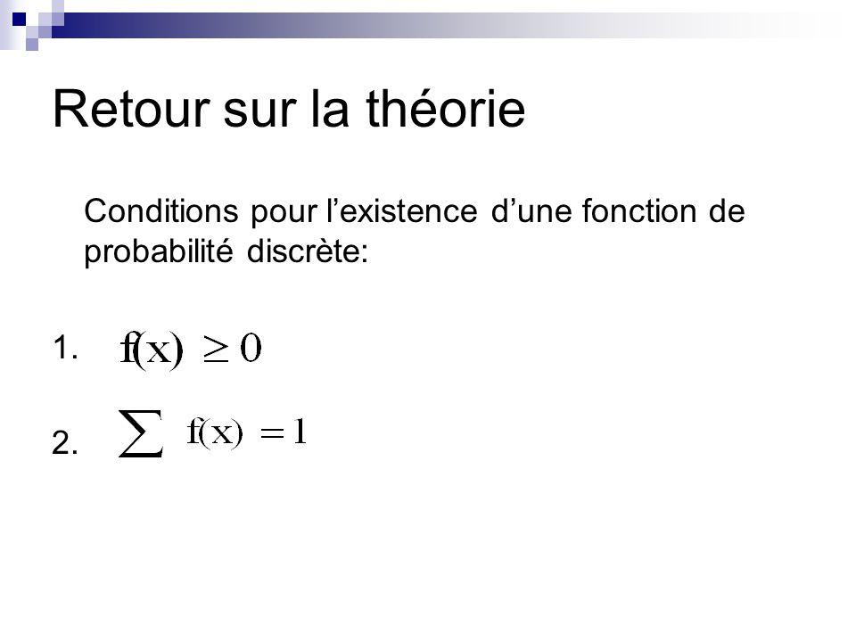 Retour sur la théorie Conditions pour lexistence dune fonction de probabilité discrète: 1. 2.